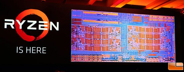 AMD Ryzen CPU Die