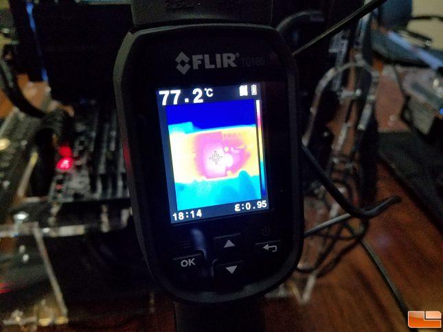 GeForce GTX 1080 FTW2 Temperature
