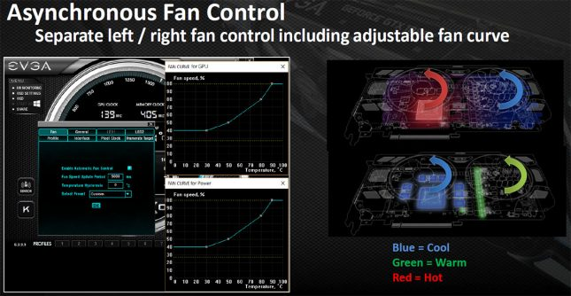 EVGA iCX Technology Slide 4