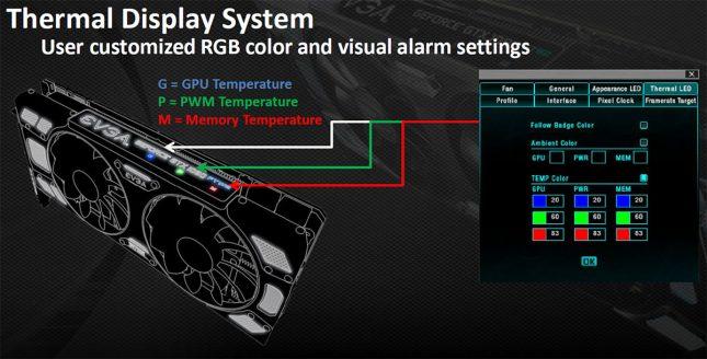 EVGA iCX Technology Slide 5