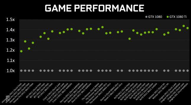hitman game performance