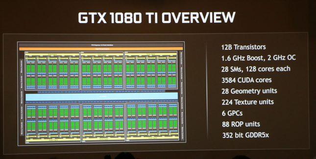 NVIDIA GeForce GTX 1080 Ti Video Card
