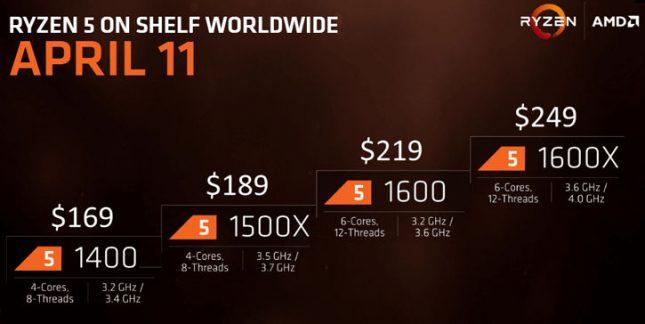AMD Ryzen 5 Processor Pricing