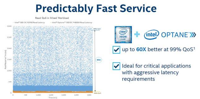 Intel 3D Xpoint QOS