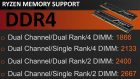 Official Ryzen DDR4 Memory Support
