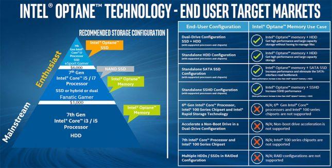 Intel Optane Memory User