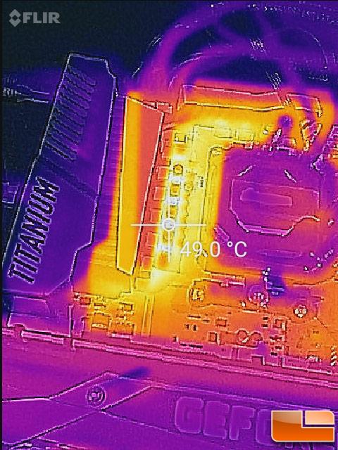 MSI X370 XPower Gaming Titanium Power Phase Temperature