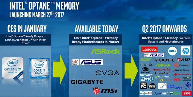 Intel Optane Memory Availability