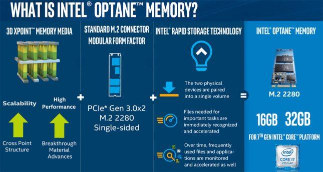 What is Intel Optane Memory