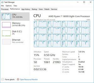 Ryzen 7 1800X - Task Manager - High Temperature Throttling