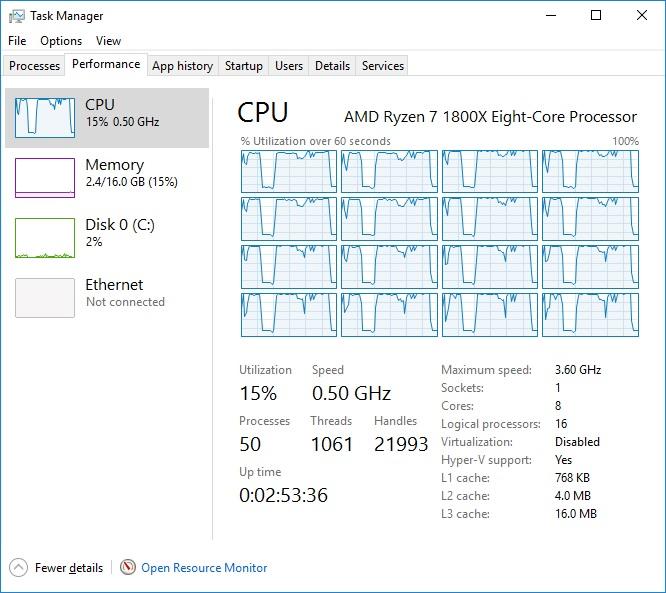 AMD Ryzen 7 Air vs  Liquid Cooling Performance Testing