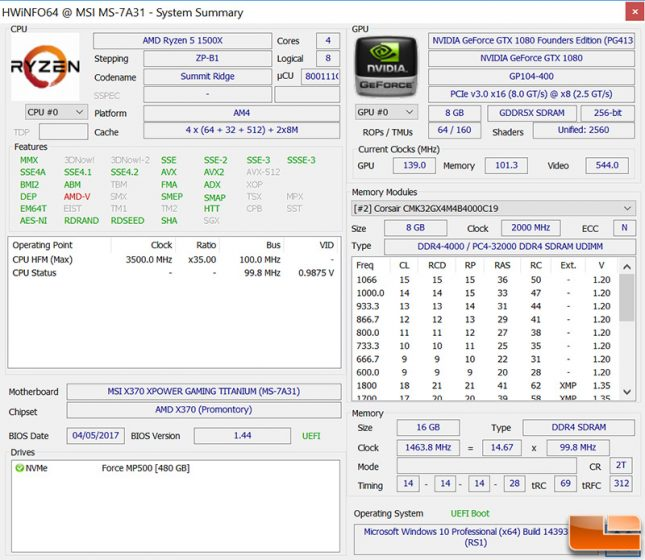AMD Ryzen 5 1500X HWiNFO