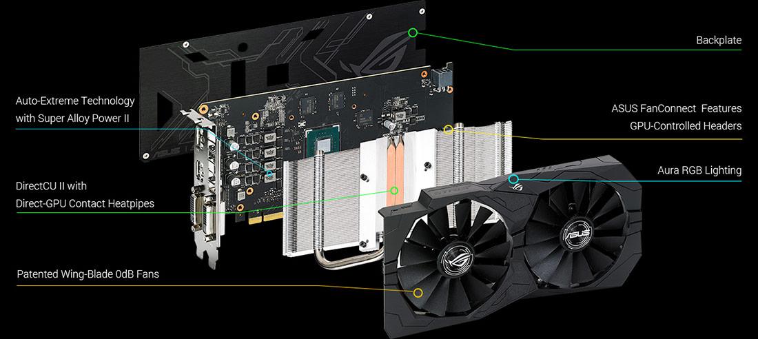 ASUS ROG GeForce GTX 1050 Ti STRIX Video Card Review - Legit
