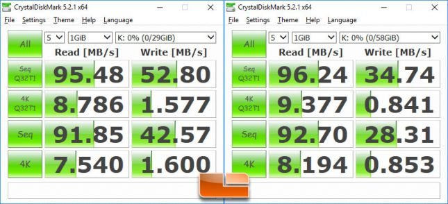 Kingston microSD CrystalDiskMark Benchmark Results