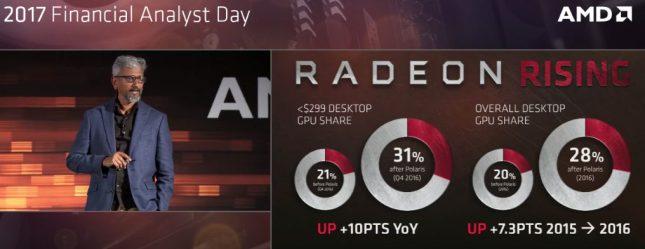 Radeon Rising