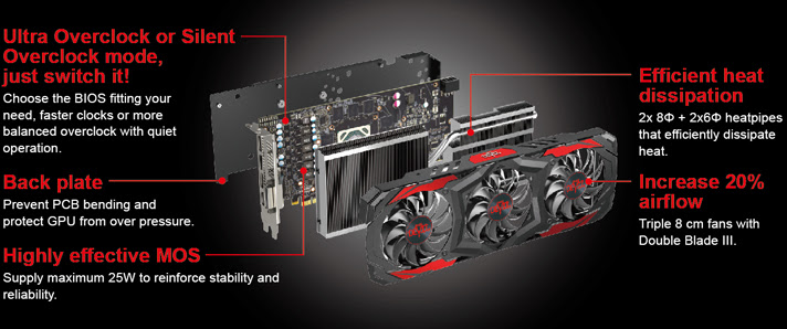 PowerColor Red Devil Radeon RX 570 4GB Video Card Review