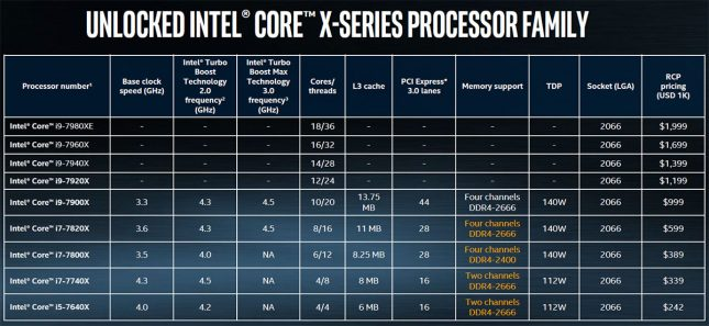 Intel X Series Processor Family