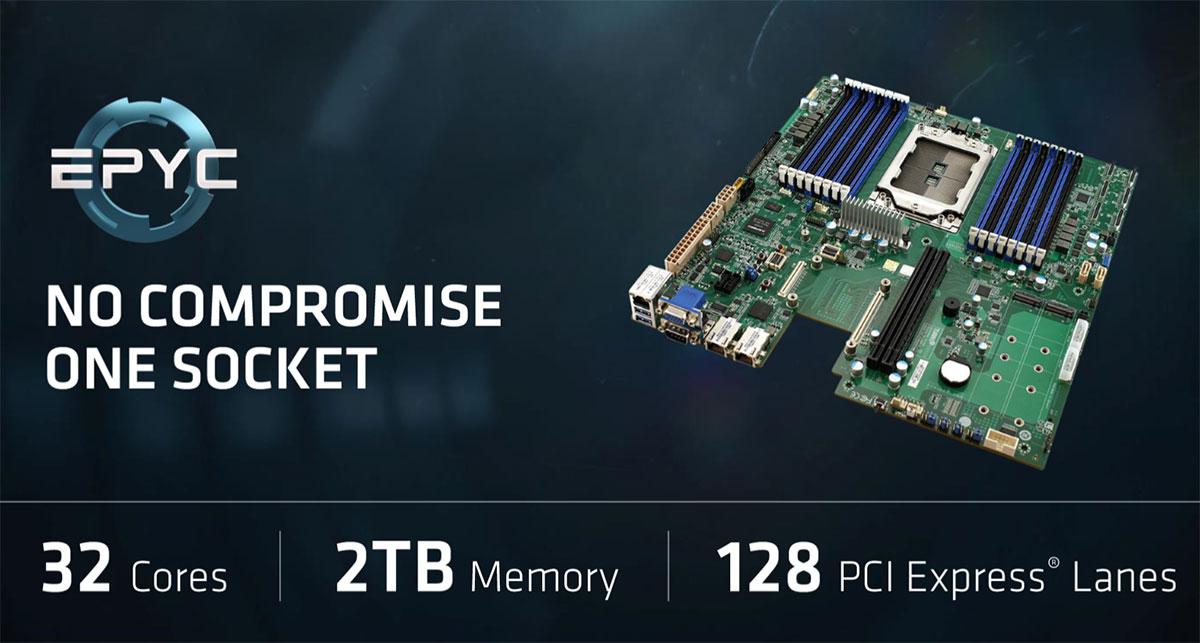 Gigabyte MZ31-AR0 Motherboard Released For AMD EPYC 7000