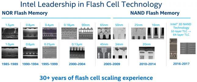 Intel Flash Memory Leadership