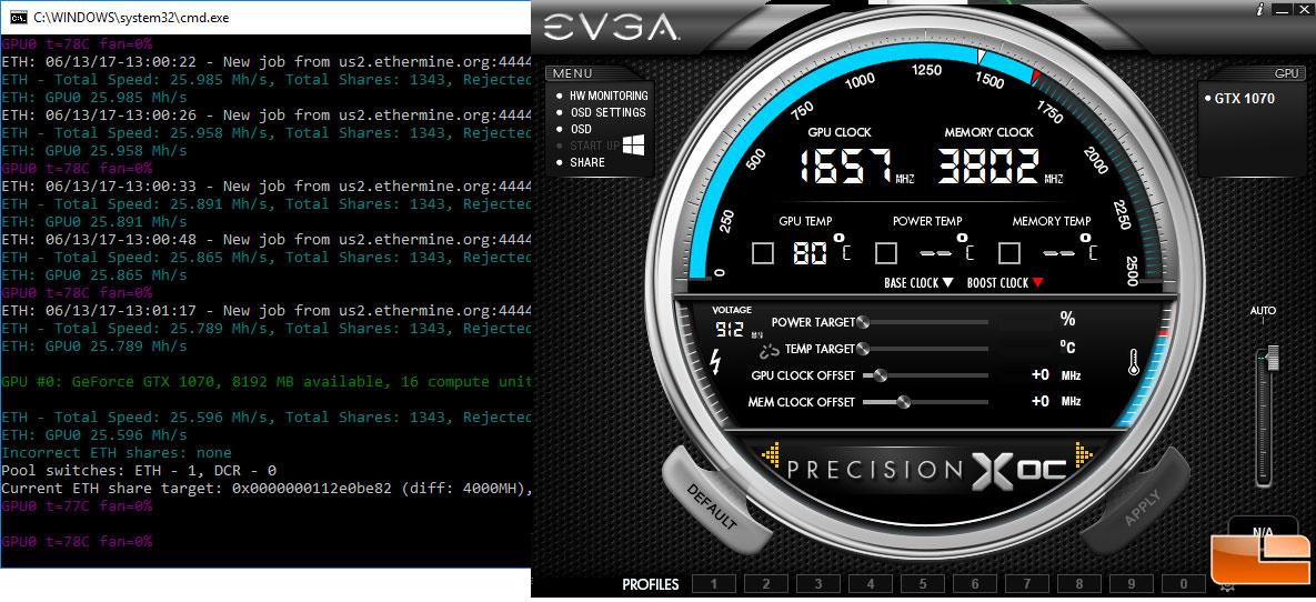 GeForce GTX 1070 Ethereum Mining - Small Tweaks For Great