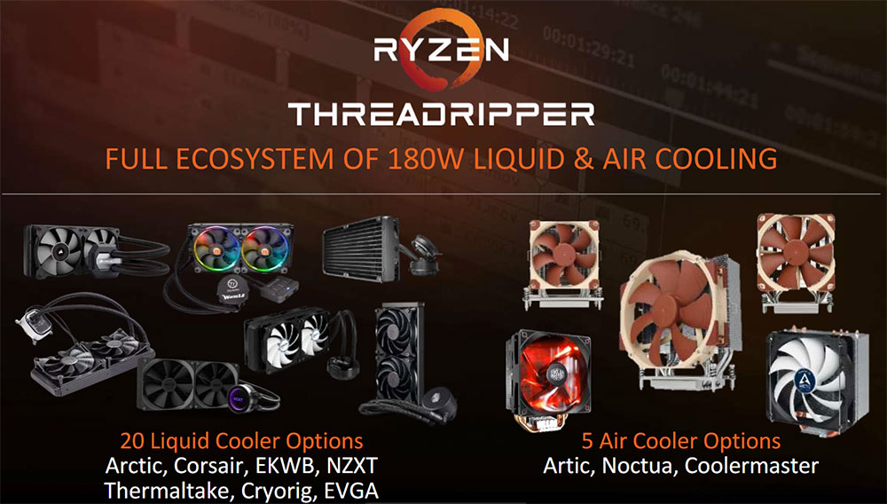 Air Versus Water Cooling on AMD Ryzen Threadripper With