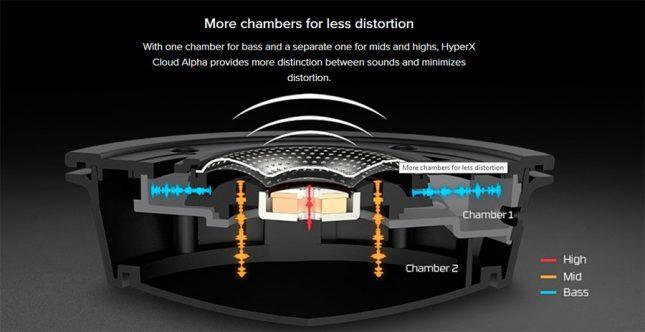 HyperX Cloud Alpha - Sound Chambers