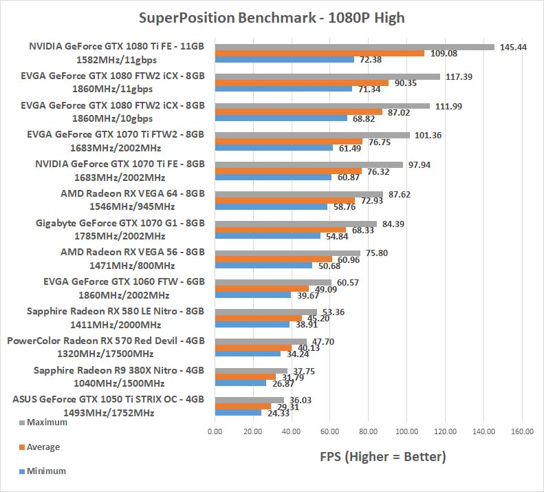 GeForce GTX 1070 Ti Review with NVIDIA Founders Edition and