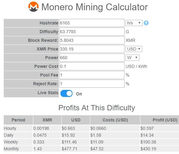 Monero Mining Profit Calculator