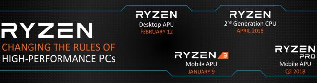 AMD Ryzen Series Lineup 2018
