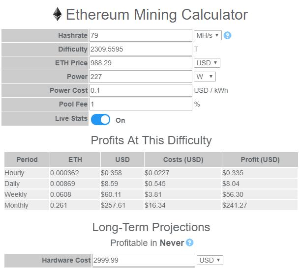 Ethereum Mining On The NVIDIA Titan V Graphics Card - Legit