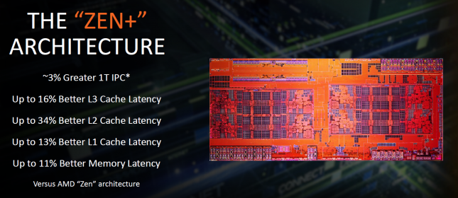 AMD Zen Plus Benefits