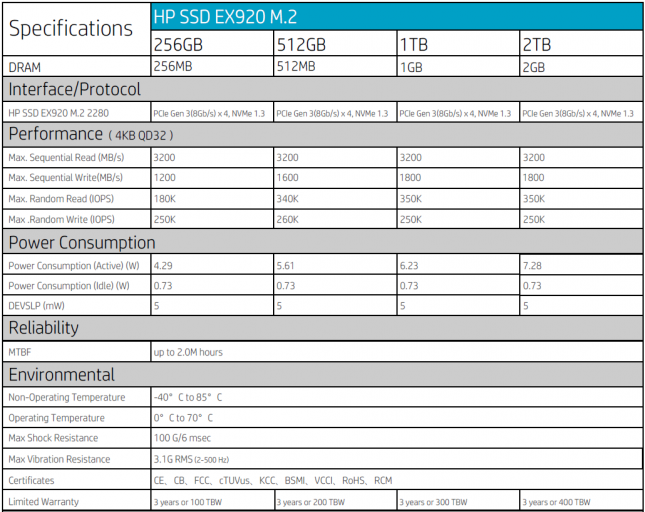 HP EX920 Specifications