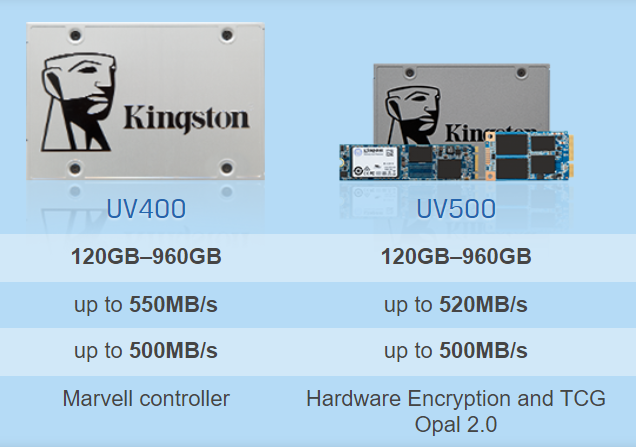 Moving Company Reviews >> Kingston Digital UV500 Family of SSDs Features Hardware Encryption - Legit Reviews