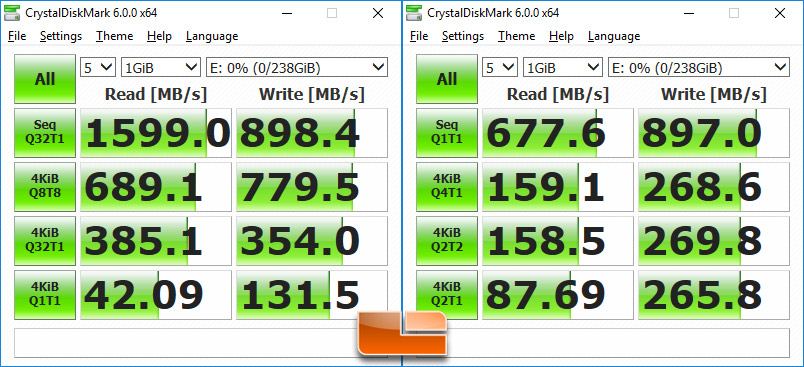 Patriot Scorch 256GB M 2 NVMe SSD Review - Page 4 of 7
