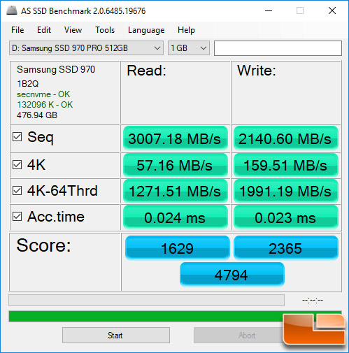 Samsung SSD 970 PRO NVMe 512GB SSD Review - Page 5 of 7