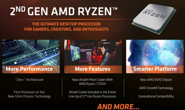 2nd Gen AMD Ryzen Processor Platform