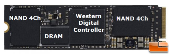 WD Black 3D NVMe SSD Controller