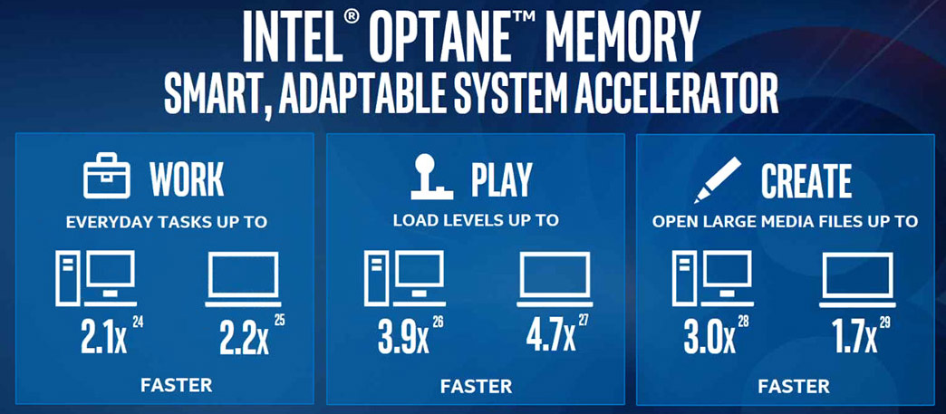 Intel Optane Memory Tested With Secondary Hard Drive - Legit