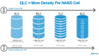 Micron QLC 3D NAND Slide