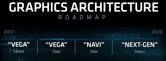 Todas las novedades de AMD en el Computex 2018