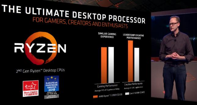 novedades de AMD en el Computex 2018