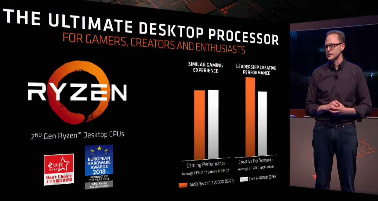AMD Computex 2018 Press Conference - 7nm GPU, 7nm Zen 2 and