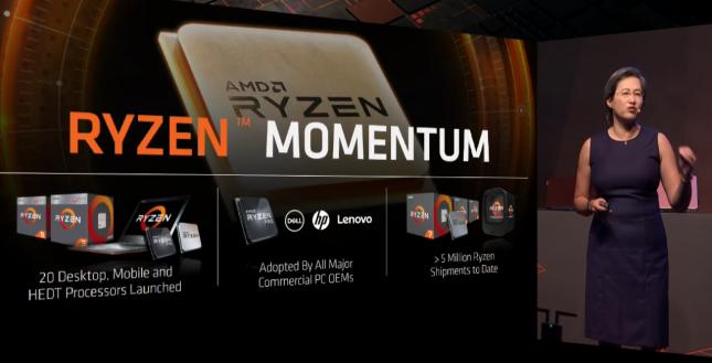 AMD Ryzen Momentum