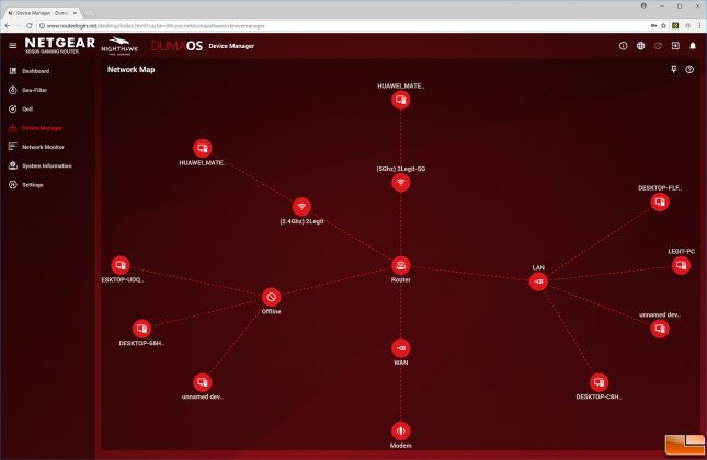 DumaOS Network Map