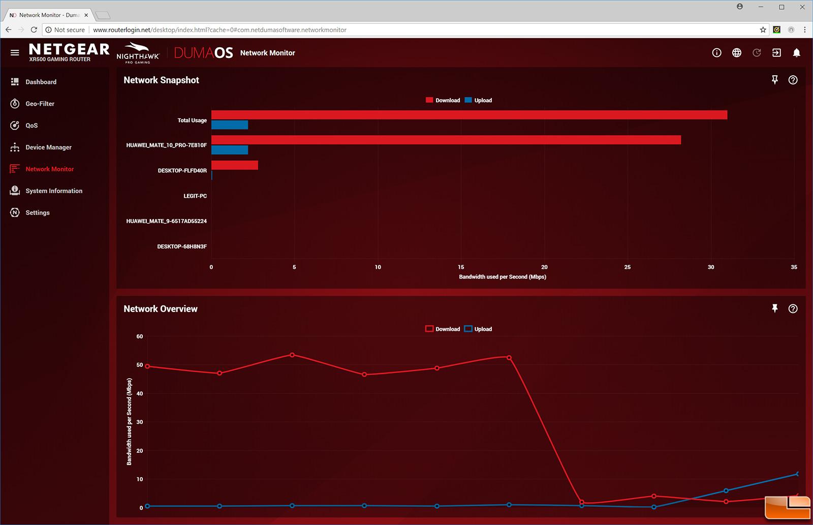 NETGEAR Nighthawk Pro Gaming XR500 WiFi Router Review
