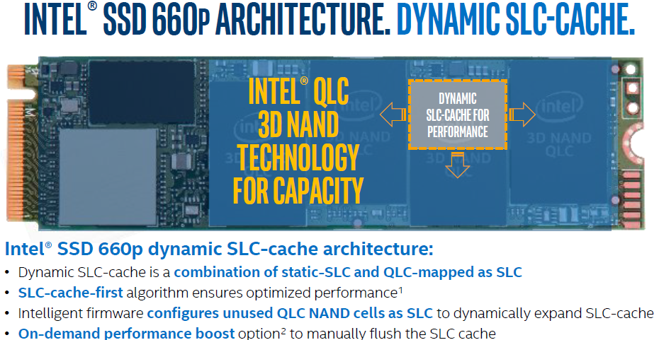 Intel SSD 660p 1TB SSD Review With QLC NAND Flash - Page 6