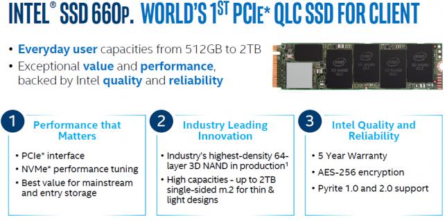 Intel SSD 660p Marketing Slide