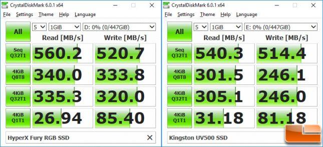 HyperX Fury RGB SSD CrystalDiskMark