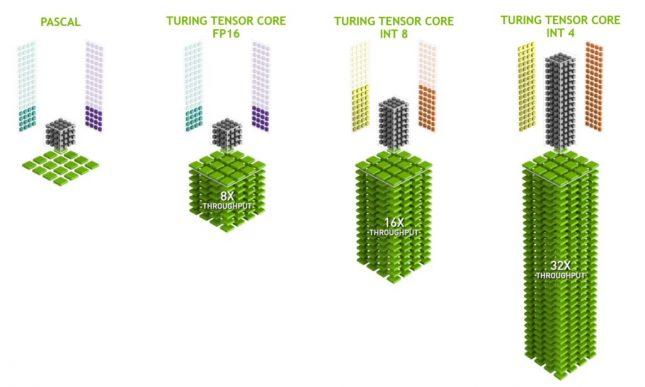 tensor cores