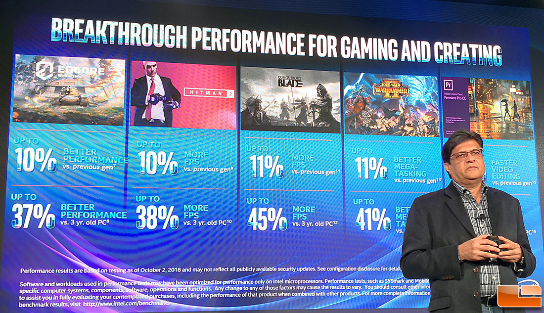 Intel Launches World's Best Gaming Processor - Core i9-9900K